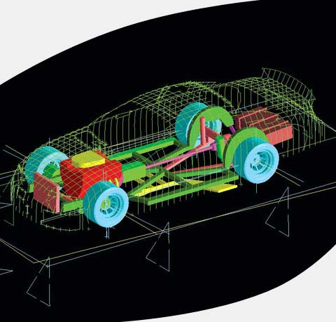 Vehicle Dynamics Simulation | ARC