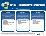 Download: Business Technology Strategies Brochure