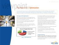 Download: The Impact of DC Optimization