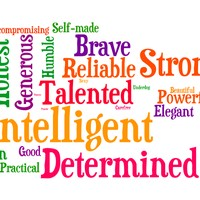 Successful Business Owners' Characteristics