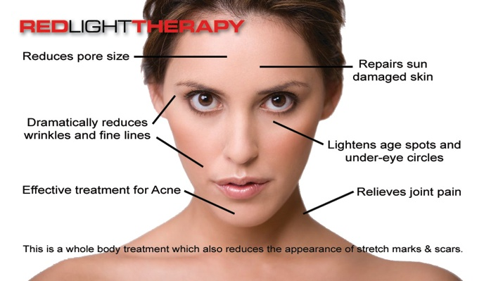 Health And Wellness Of Carmel Red Light Therapy
