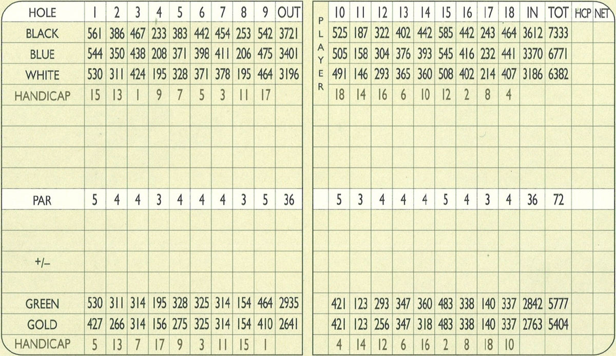Papago Golf Course - Scorecard