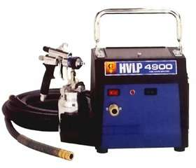 PAINT SPRAYER HVLP