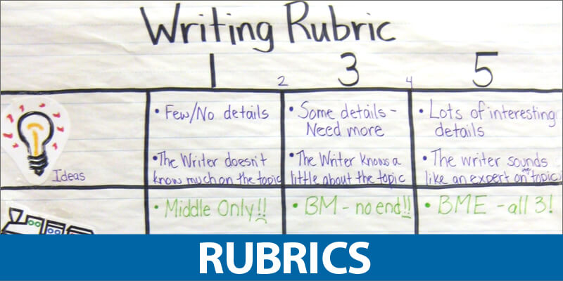 6-Traits Writing Rubrics for Assessing Student Writing