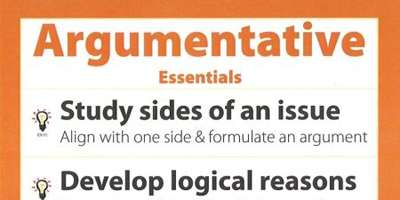 Argumentative Writing Essentials with the 6 Traits of Writing