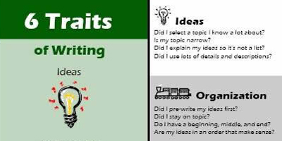 6-Traits of Writing Bookmark for Intermediate Writers
