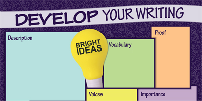 Develop Your Writing poster for the Trait of Ideas