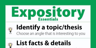 Expository Writing Essentials with the 6 Traits of Writing