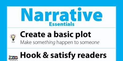 Narrative Writing Essentials with the 6 Traits of Writing