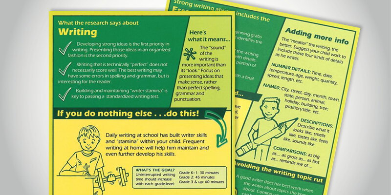 Six Traits of Writing Parent Strategy Card