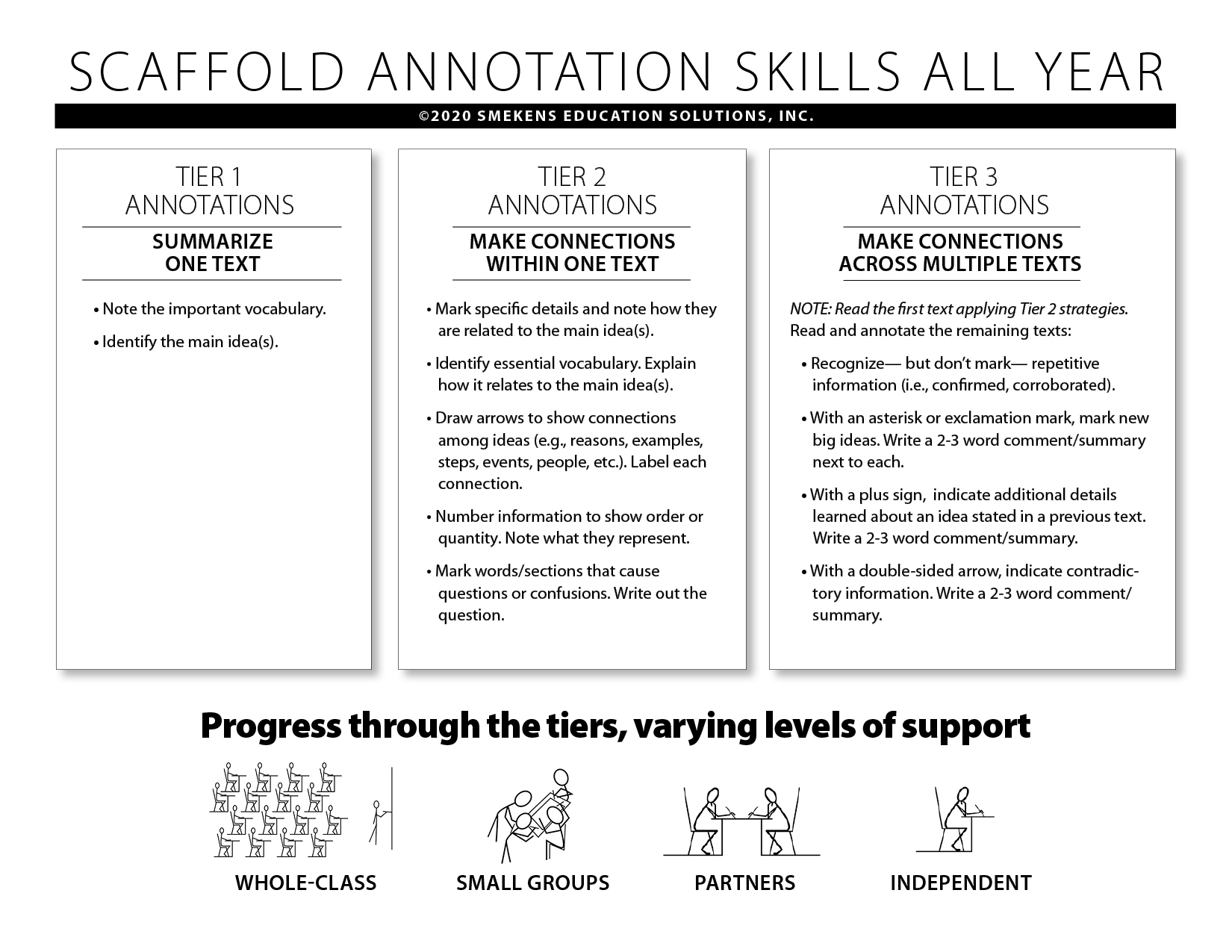 Scaffold Annotation Skills All Year - Downloadable Resource
