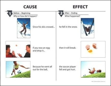 cause and effect relationship examples sentences of simile