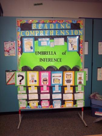 Umbrella of Inference Classroom Display