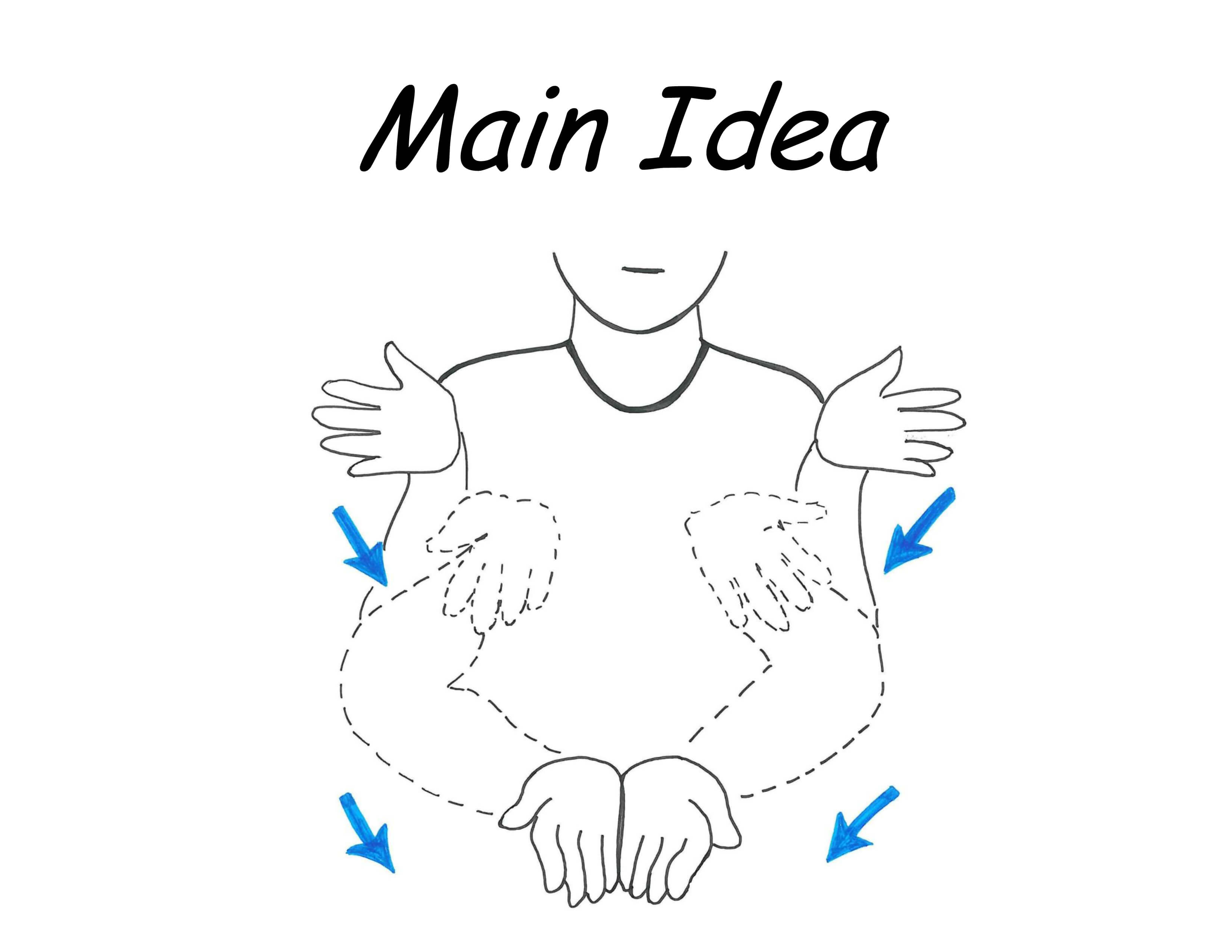 Dr. Cathy Collins Block Comprehesion Hand Signs Main Idea