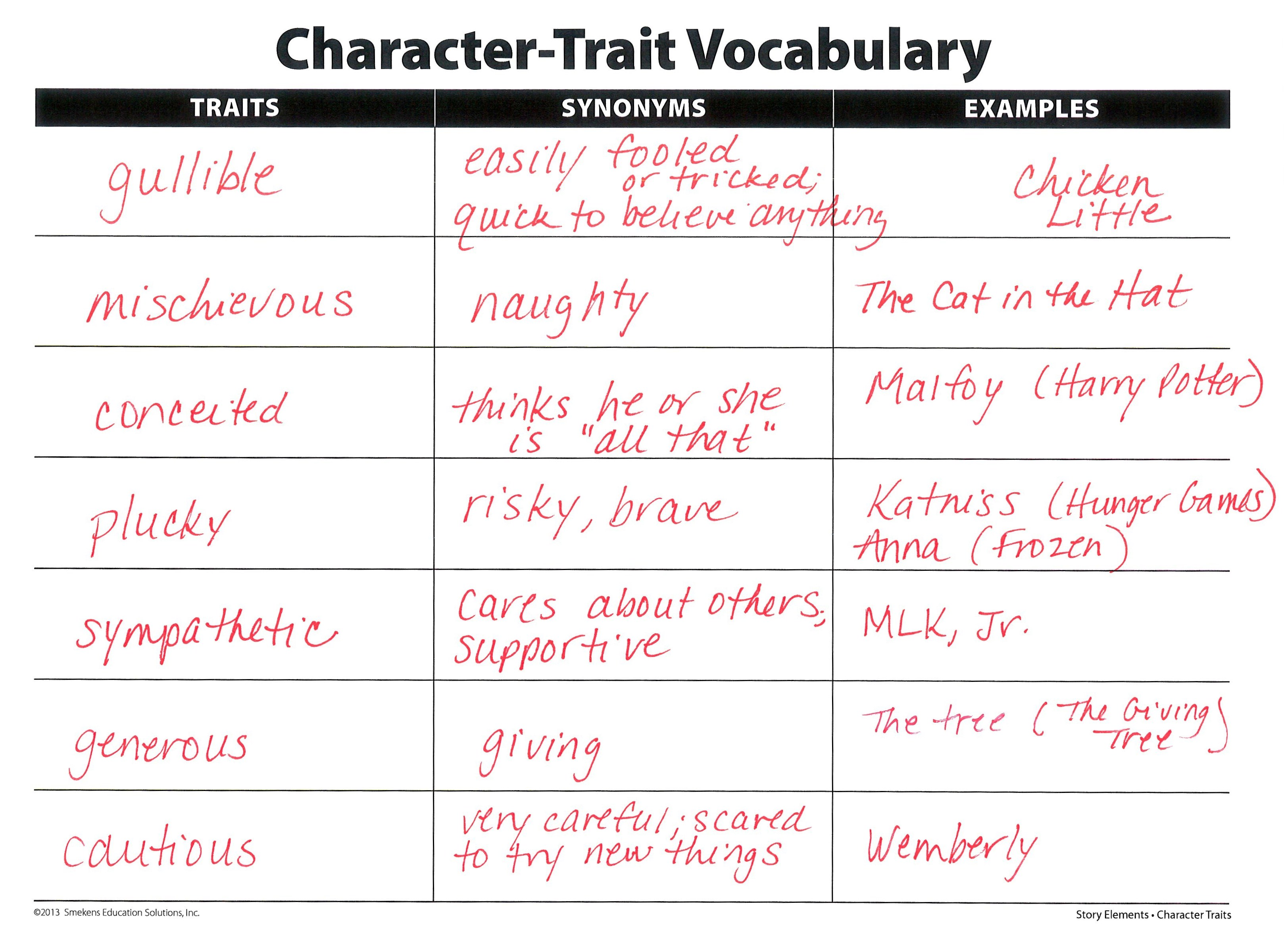 Smekens Education Character-Trait Vocabulary Sample