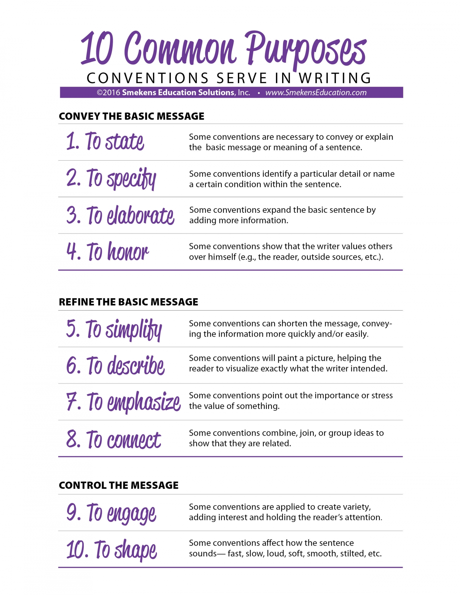 10 Common Purposes Conventions Serve in  Writing