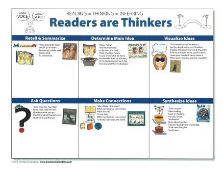 Readers are Thinkers Bulletin Board