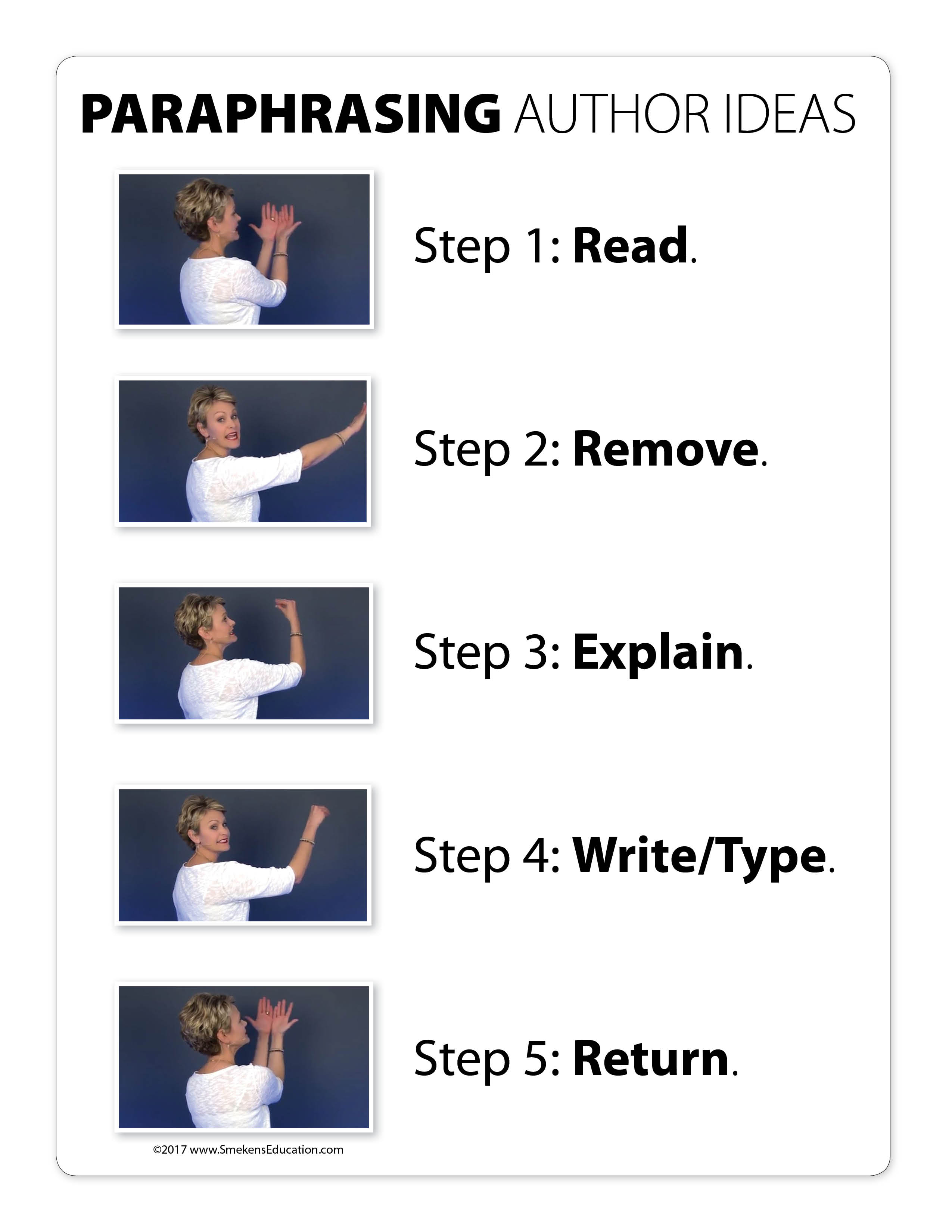 Paraphrasing Author Ideas Hand Signals
