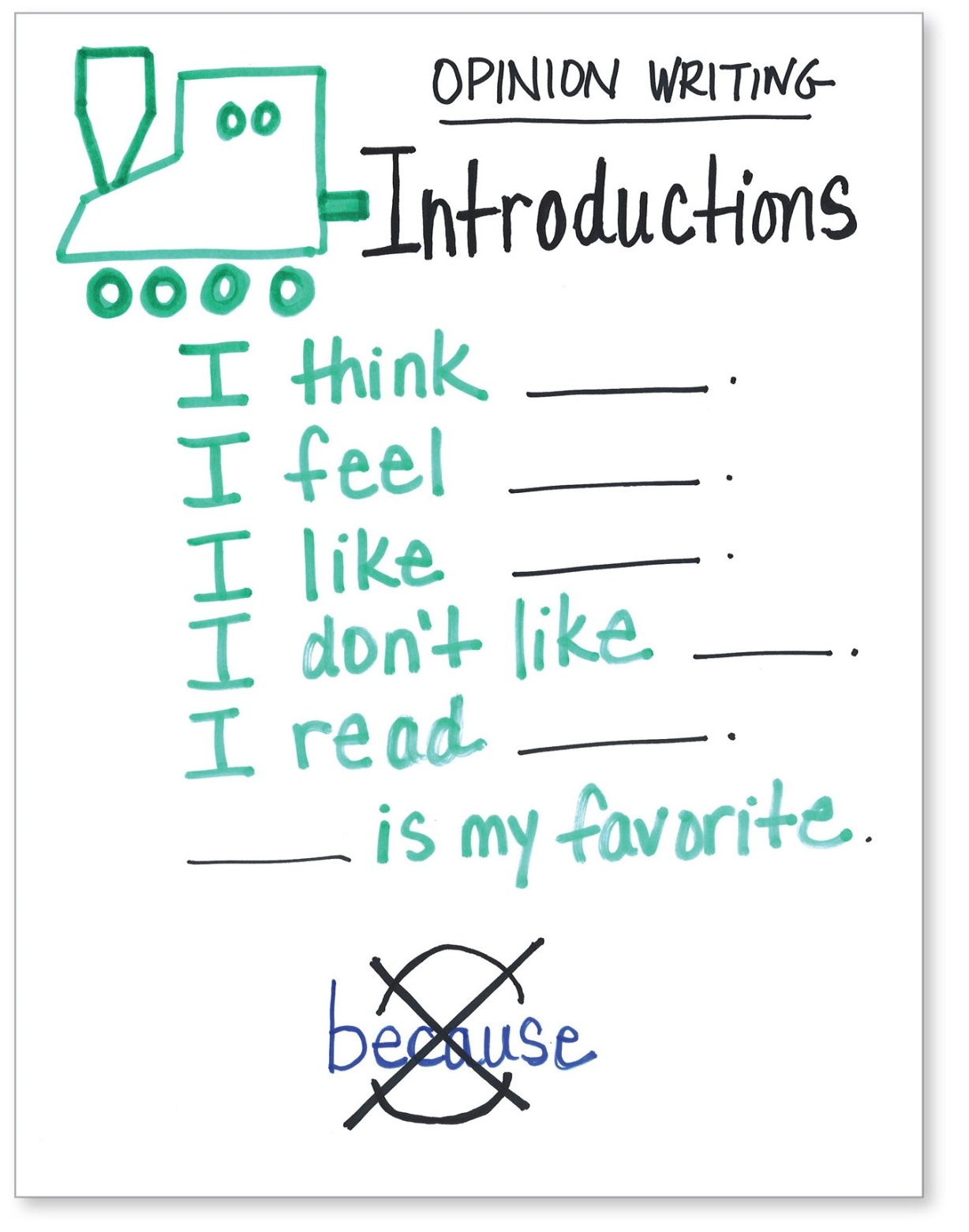 Opinion Writing Introductions