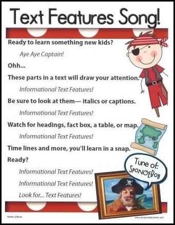 Walk Through the Features of Informational Text