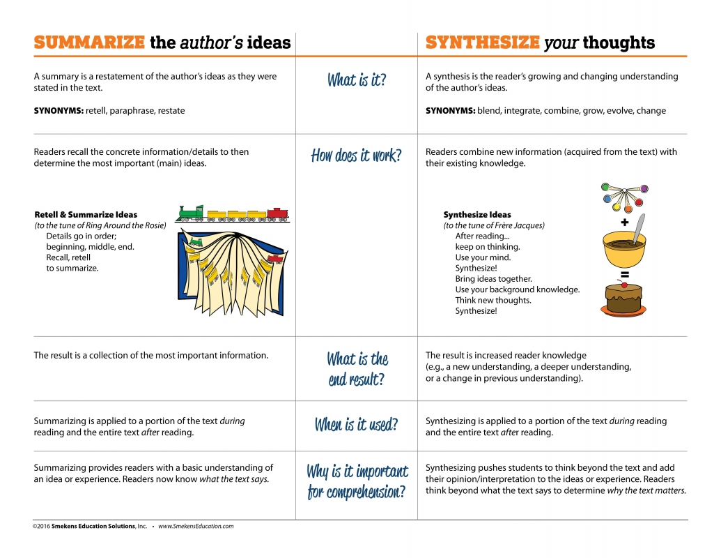 Smekens Education Summarize & Synthesize handout