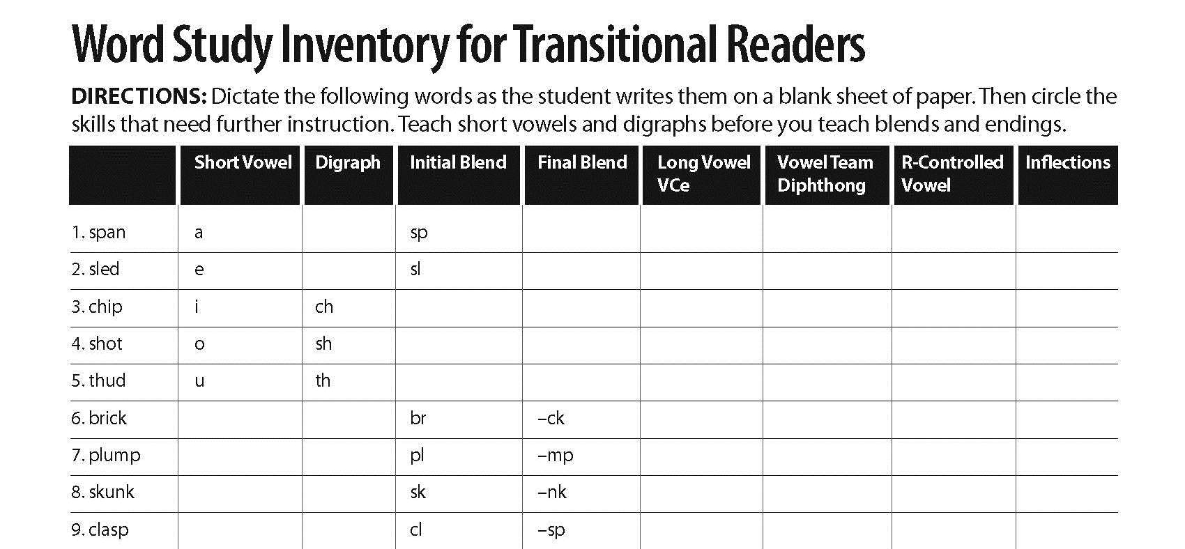 Address Word Study/Spelling for Transitional Readers