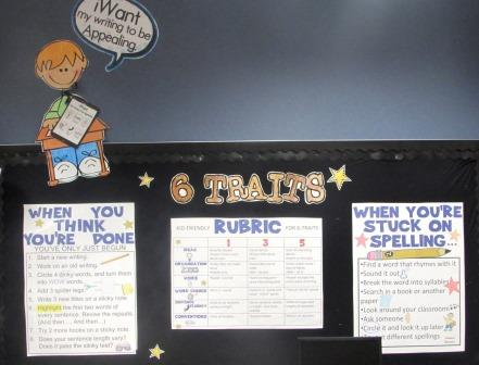 6 Traits of Writing--iPAD 6 Traits Writing Display