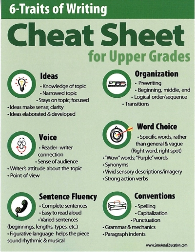 6 Traits of Writing Cheat Sheet for Upper Grades