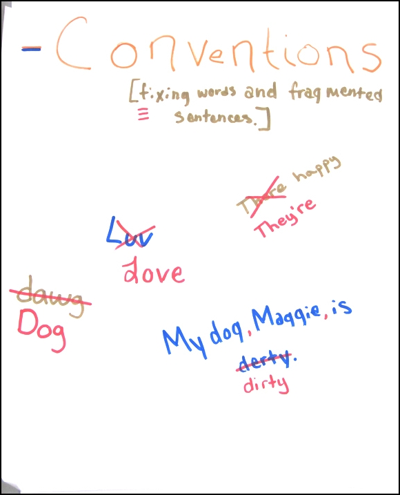 6 Traits of Writing--Kid-Made poster--Trait of Conventions