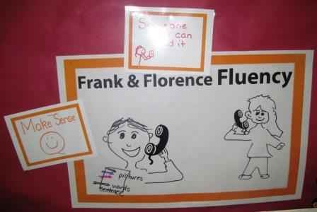6 Traits of Writing--Trait Characters--Frank & Florence Fluency