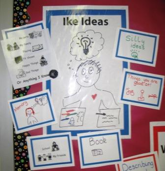6 Traits of Writing--Characters-- Ike Ideas