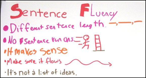 6 Traits of Writing--Kid-Made poster--Trait of Sentence Fluency