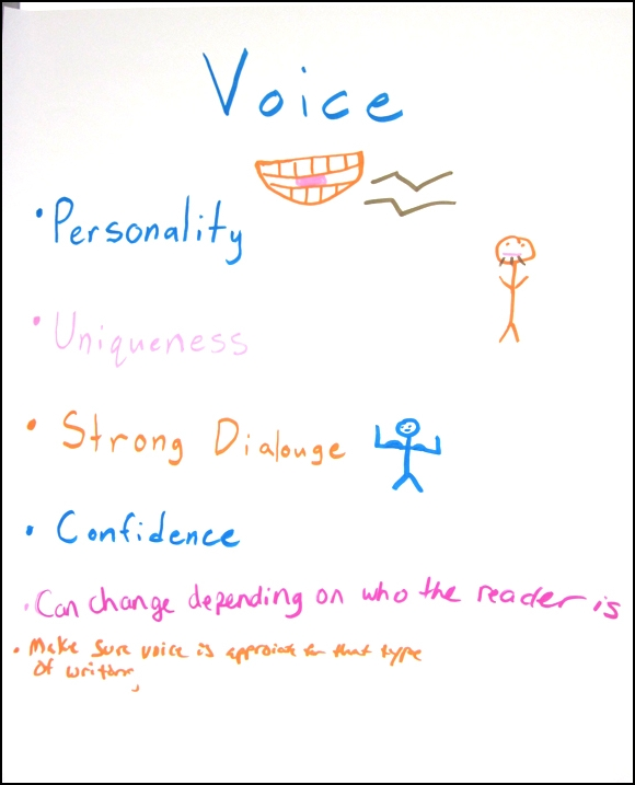6 Traits of Writing--Kid-Made poster--Trait of Voice