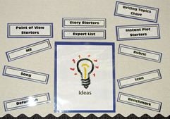 6 Traits of Writing--Smekens Mini-Posters bulletin board--Trait of Ideas