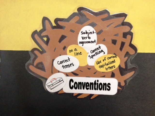 6 Traits of Writing--Nest for the Trait of Conventions