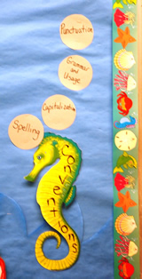 6 Traits of Writing--Fin-tastic Bulletin Board--Trait of Conventions