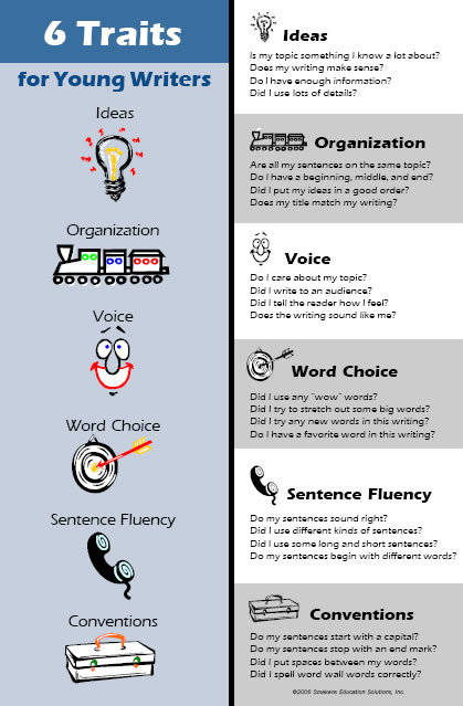6 1 writing traits images