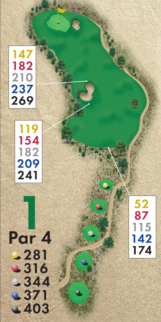 The Ranch Course: Hole 1