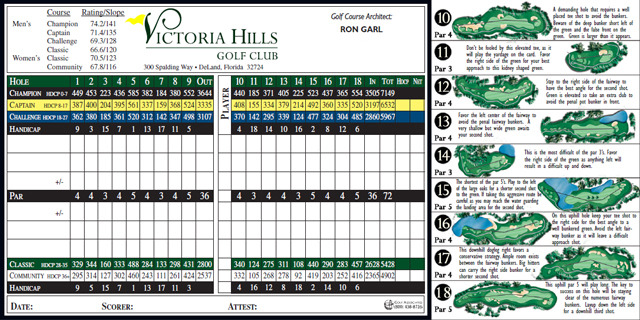 Victoria Hills Scorecard