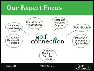 Golf Connection - Our Expert Focus