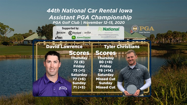 Christians, Lawrence Completed the 2020 National Car Rental Assistant PGA Professional Championship