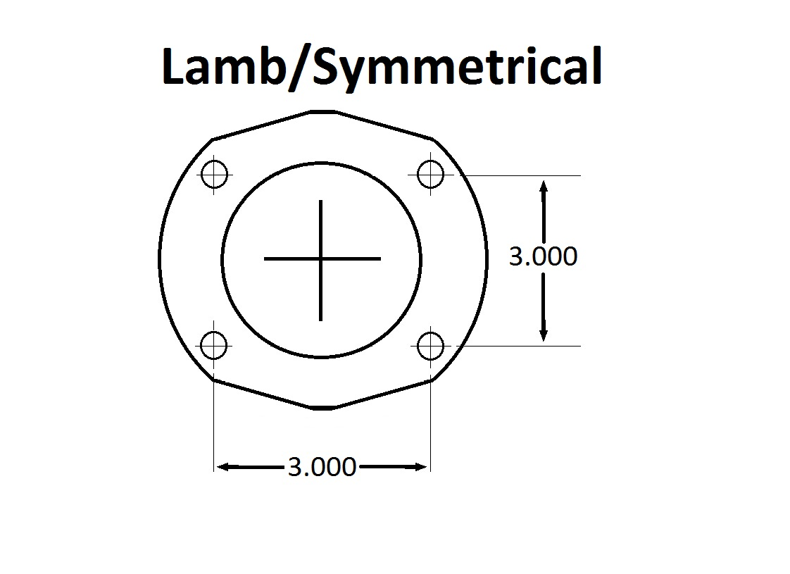 Symmetrical/Lamb (2.91 Offset)