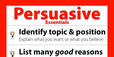Persuasive Writing Essentials with the 6 Traits of Writing