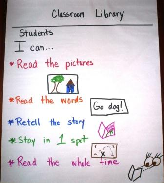 Literacy Stations Classroom Library Anchor Chart