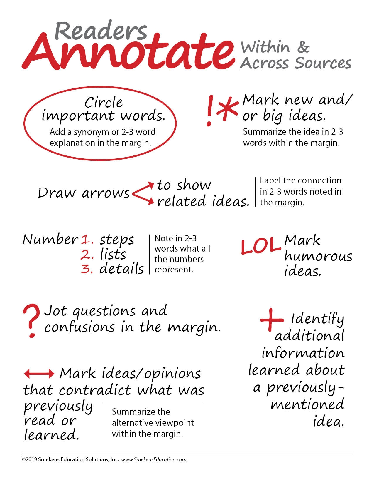 Simplify Annotation with Marks, Codes, & Abbreviations