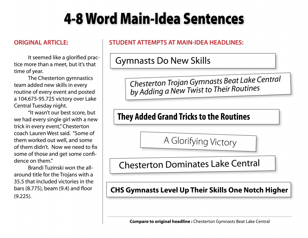 Main-Idea Sentences handout