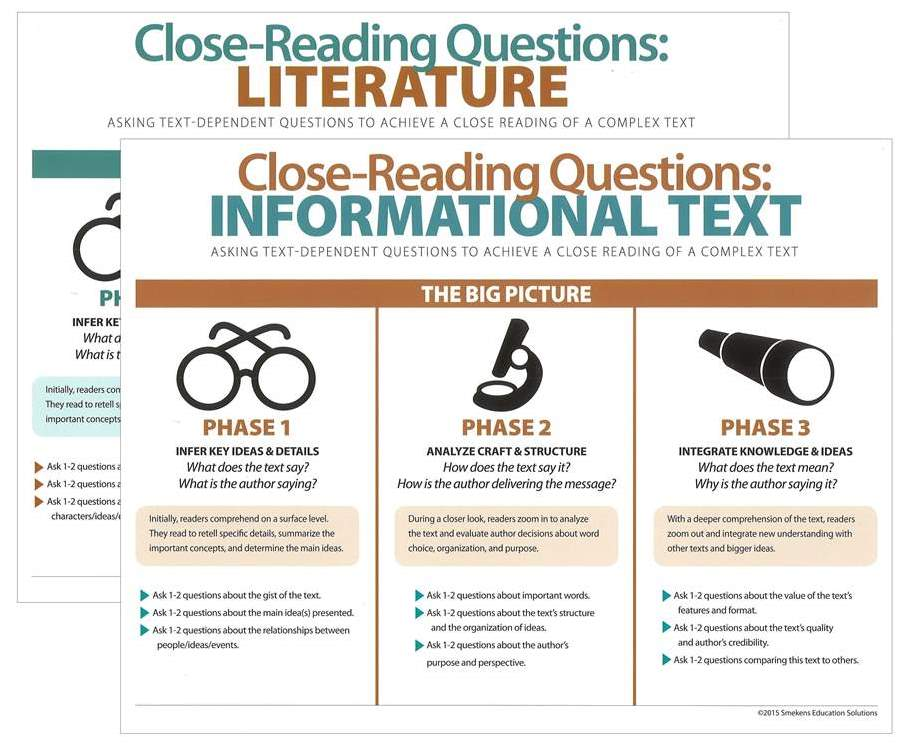 Smekens Education Close-Reading Question Set
