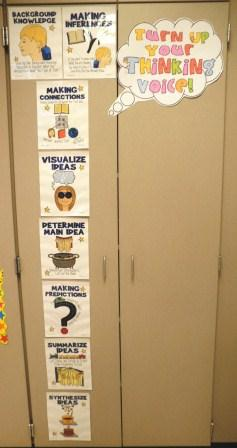 Use a cabinet door to post comprehension icons