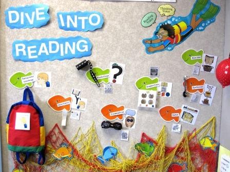 Dive into Reading Bulletin Board
