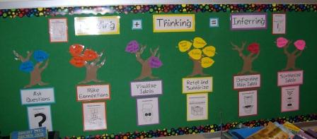 Tree of Good Reading Bulletin Board--Later in the year